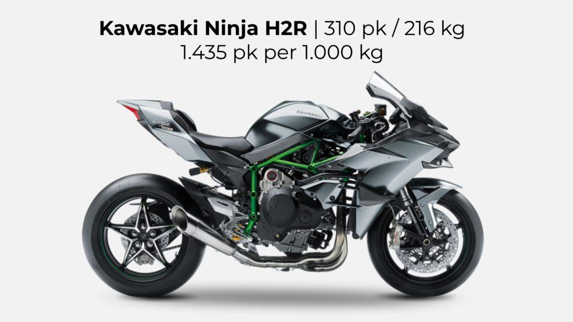 Supersport - Kawasaki Ninja H2R